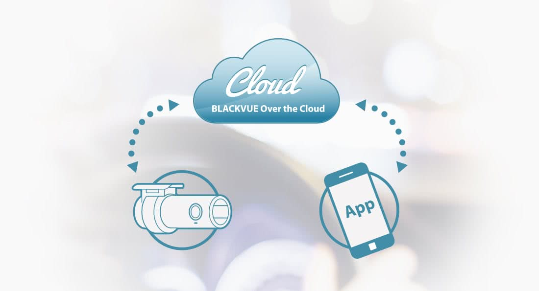 BlackVue Over The Cloud