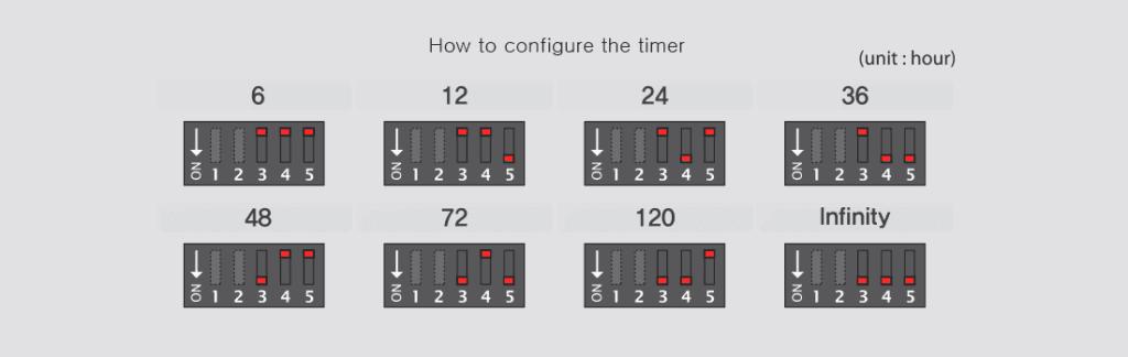 timer-cutoff-1024×324
